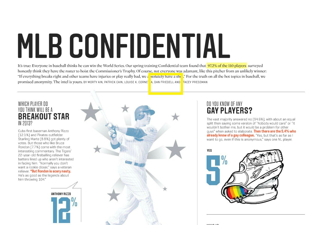 Screenshot from April 1, 2013 issue of ESPN the Magazine.