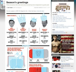 ESPN the Magazine NHL confidential.